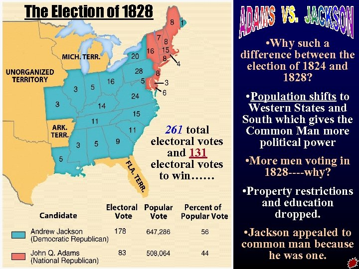 The Election of 1828 • Why such a difference between the election of 1824