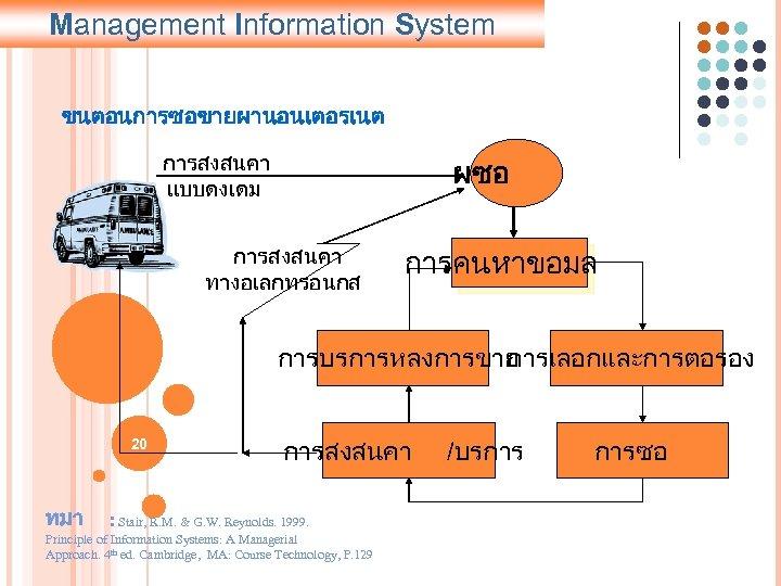 Management Information System ขนตอนการซอขายผานอนเตอรเนต การสงสนคา แบบดงเดม ผซอ การสงสนคา ทางอเลกทรอนกส การคนหาขอมล การบรการหลงการขาย การเลอกและการตอรอง 20 ทมา