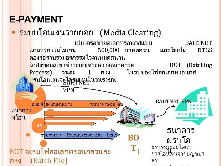 E-PAYMENT § ระบบโอนเงนรายยอย (Media Clearing) เปนเครอขายอเลกทรอนกสแบบ BAHTNET แตมธรกรรมไมเกน 500, 000 บาทตอวน และไมเปน RTGS ตองรอรวบรวมธรกรรมไวจนหมดสนวน