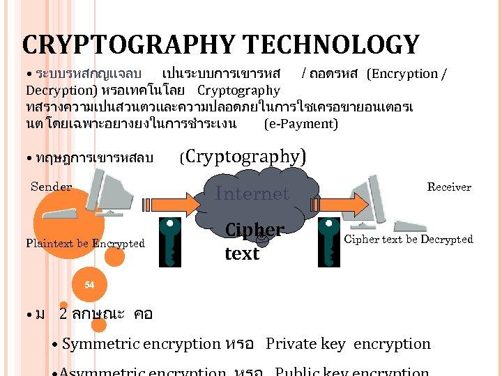 CRYPTOGRAPHY TECHNOLOGY • ระบบรหสกญแจลบ เปนระบบการเขารหส / ถอดรหส (Encryption / Decryption) หรอเทคโนโลย Cryptography ทสรางความเปนสวนตวและความปลอดภยในการใชเครอขายอนเตอรเ นต