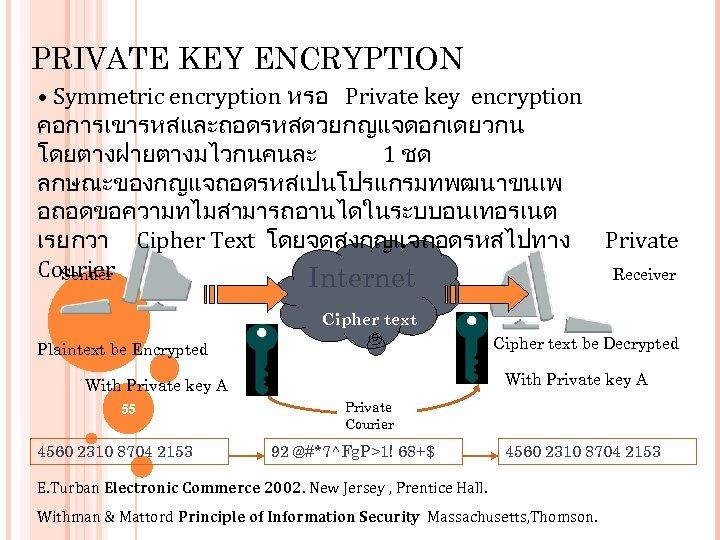 PRIVATE KEY ENCRYPTION • Symmetric encryption หรอ Private key encryption คอการเขารหสและถอดรหสดวยกญแจดอกเดยวกน โดยตางฝายตางมไวกนคนละ 1 ชด