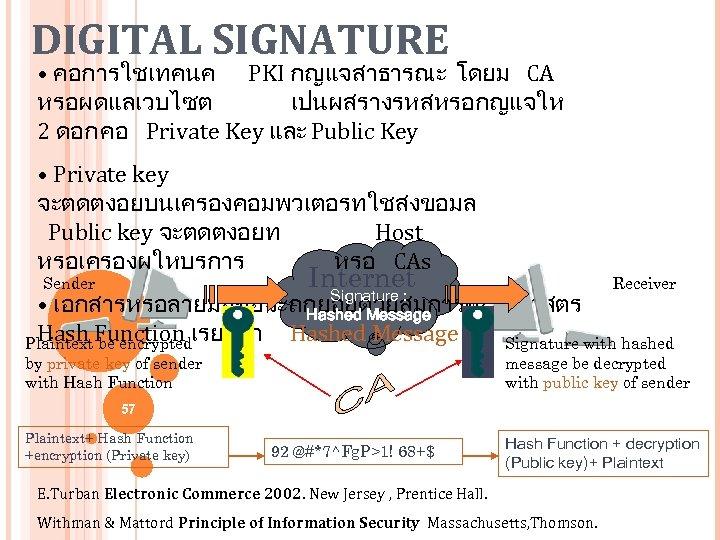 DIGITAL SIGNATURE • คอการใชเทคนค PKI กญแจสาธารณะ โดยม CA หรอผดแลเวบไซต เปนผสรางรหสหรอกญแจให 2 ดอก คอ Private