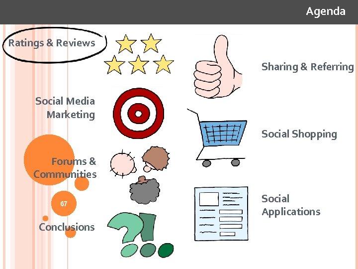 Agenda Ratings & Reviews Sharing & Referring Social Media Marketing Social Shopping Forums &