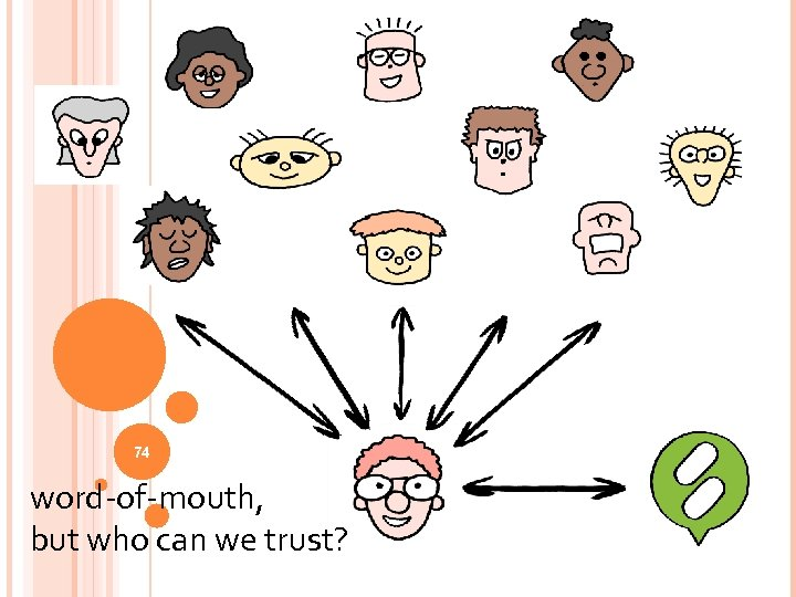 74 word-of-mouth, but who can we trust?