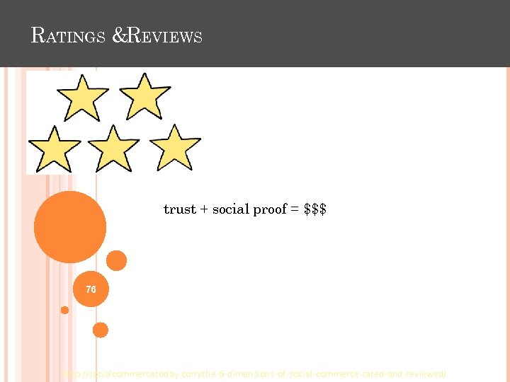 RATINGS &REVIEWS trust + social proof = $$$ 76 http: //socialcommercetoday. com/the-6 -dimensions-of-social-commerce-rated-and-reviewed/