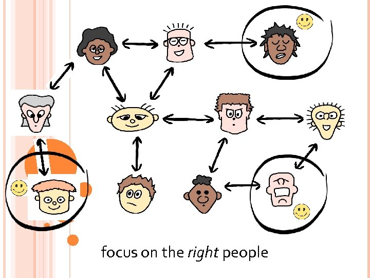 81 focus on the right people