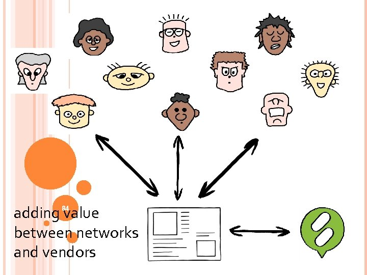 adding value between networks and vendors 84