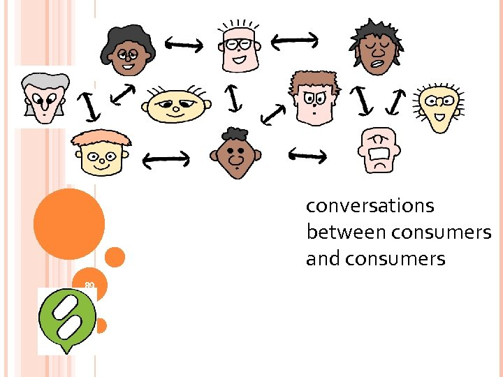 conversations between consumers and consumers 89