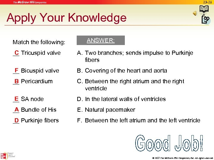 23 -21 Apply Your Knowledge Match the following: ANSWER: C __ Tricuspid valve A.