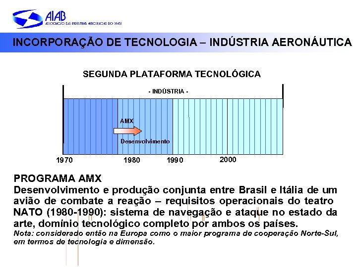 INCORPORAÇÃO DE TECNOLOGIA – INDÚSTRIA AERONÁUTICA SEGUNDA PLATAFORMA TECNOLÓGICA - INDÚSTRIA - AMX Desenvolvimento
