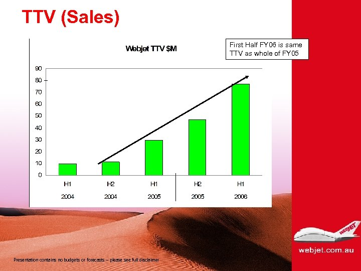 TTV (Sales) First Half FY 06 is same TTV as whole of FY 05