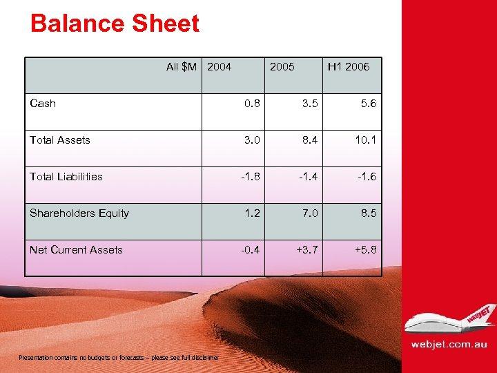 Balance Sheet All $M 2004 2005 H 1 2006 Cash 0. 8 3. 5