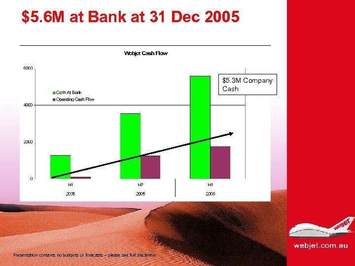 $5. 6 M at Bank at 31 Dec 2005 $5. 3 M Company Cash