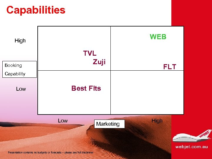 Capabilities WEB High TVL Zuji Booking FLT Capability Best Flts Low Presentation contains no