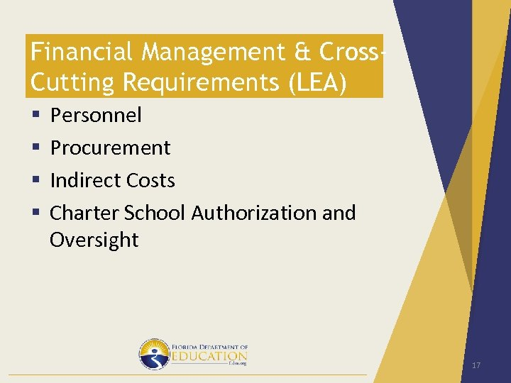 Financial Management & Cross. Cutting Requirements (LEA) § § Personnel Procurement Indirect Costs Charter