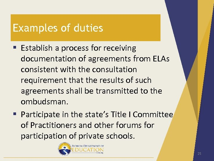 Examples of duties § Establish a process for receiving documentation of agreements from ELAs