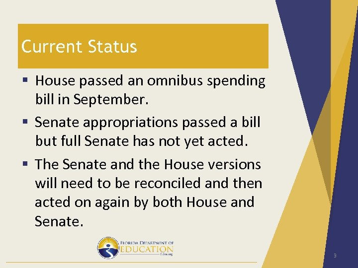 Current Status § House passed an omnibus spending bill in September. § Senate appropriations