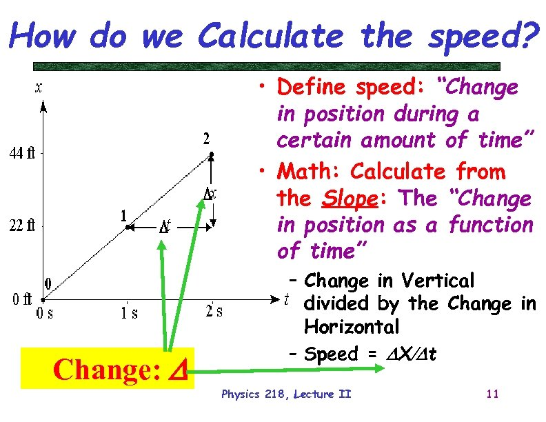 "How do we Calculate the speed? • Define speed: ""Change in position during a"
