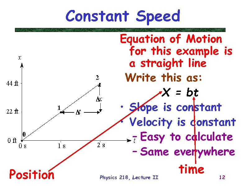 Constant Speed Equation of Motion for this example is a straight line Write this