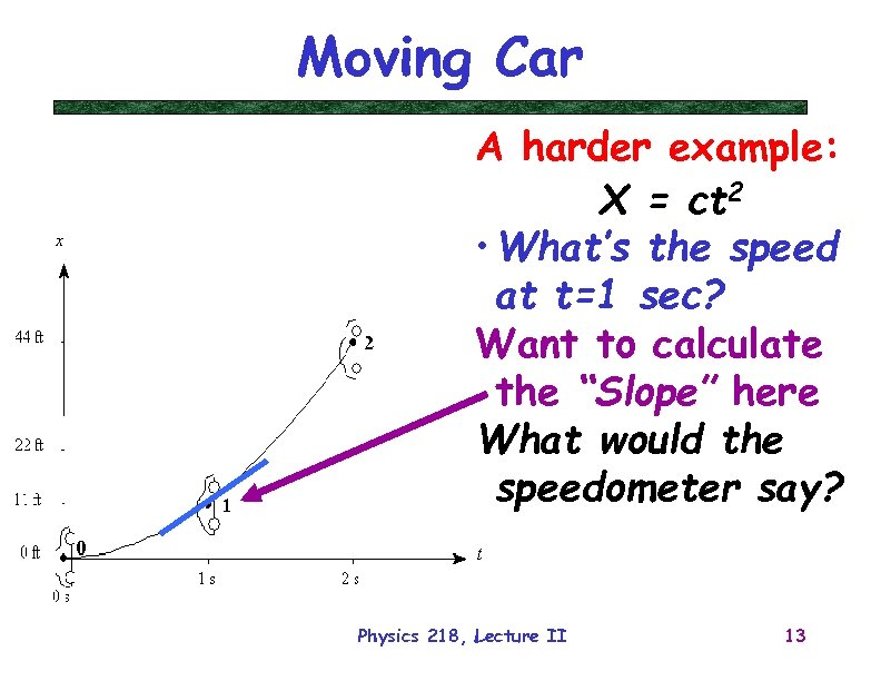 Moving Car A harder example: X = ct 2 • What's the speed at