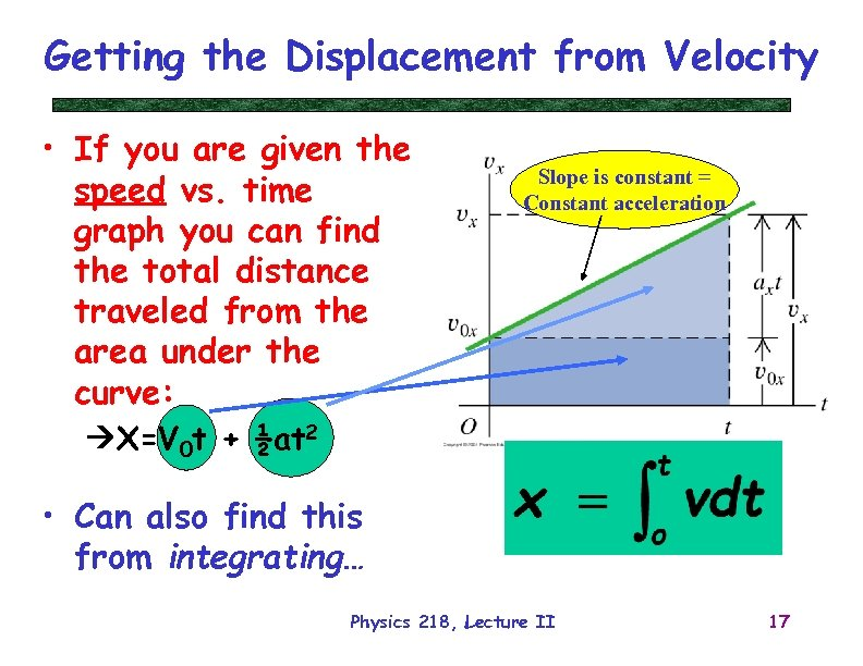 Getting the Displacement from Velocity • If you are given the speed vs. time