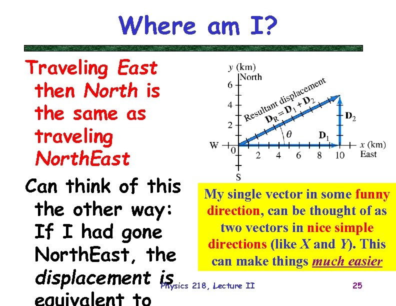 Where am I? Traveling East then North is the same as traveling North. East