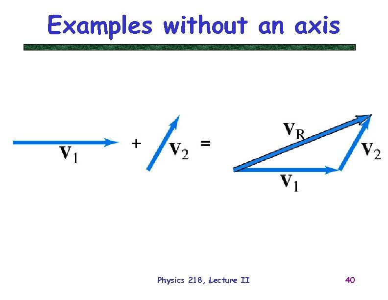 Examples without an axis Physics 218, Lecture II 40