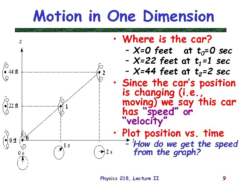 Motion in One Dimension • Where is the car? – X=0 feet at t