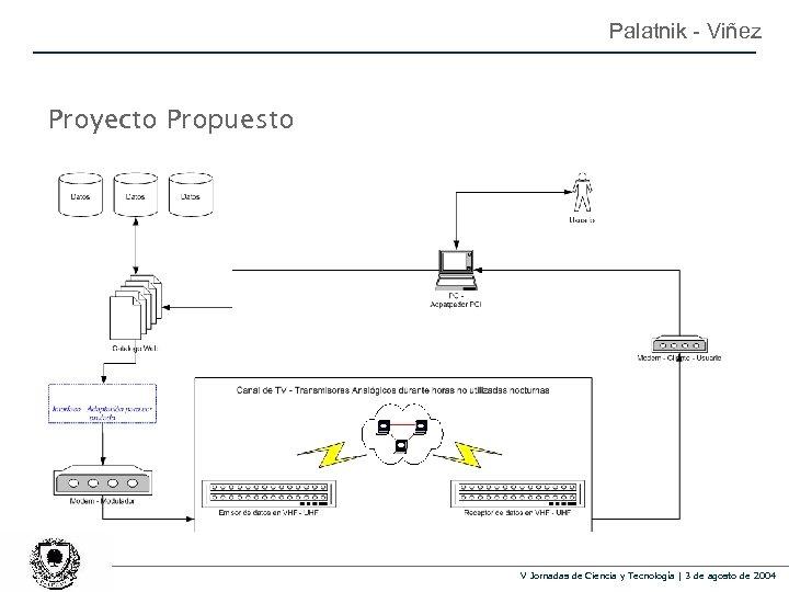 Palatnik - Viñez Proyecto Propuesto V Jornadas de Ciencia y Tecnología | 3 de