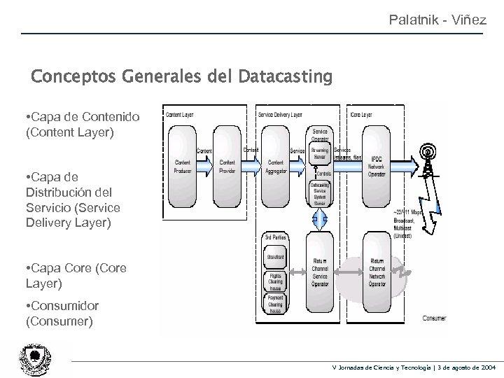 Palatnik - Viñez Conceptos Generales del Datacasting • Capa de Contenido (Content Layer) •
