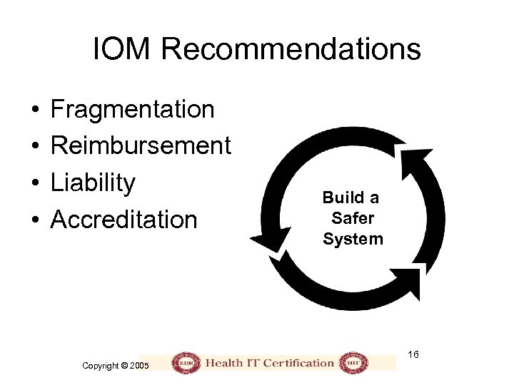 IOM Recommendations • • Fragmentation Reimbursement Liability Accreditation Build a Safer System 16 Copyright