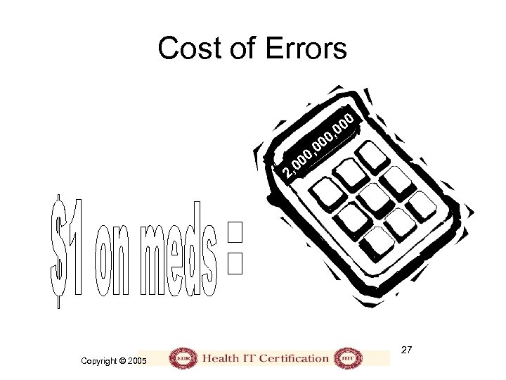 Cost of Errors 0 0 , 0 2 27 Copyright © 2005