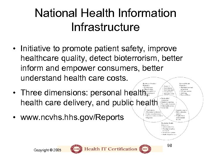 National Health Information Infrastructure • Initiative to promote patient safety, improve healthcare quality, detect