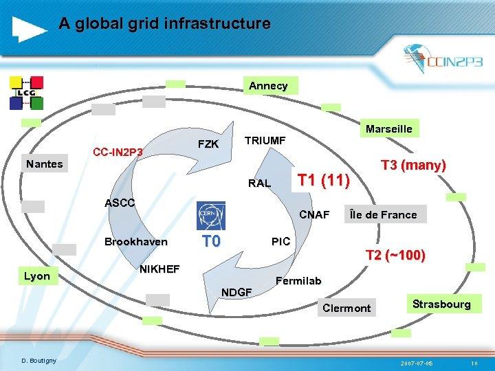 A global grid infrastructure Annecy Nantes CC-IN 2 P 3 TRIUMF FZK ASCC CNAF