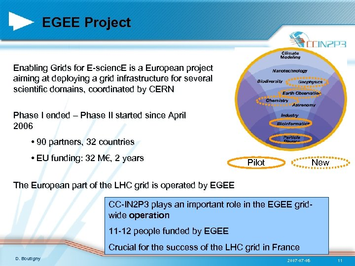 EGEE Project Enabling Grids for E-scienc. E is a European project aiming at deploying