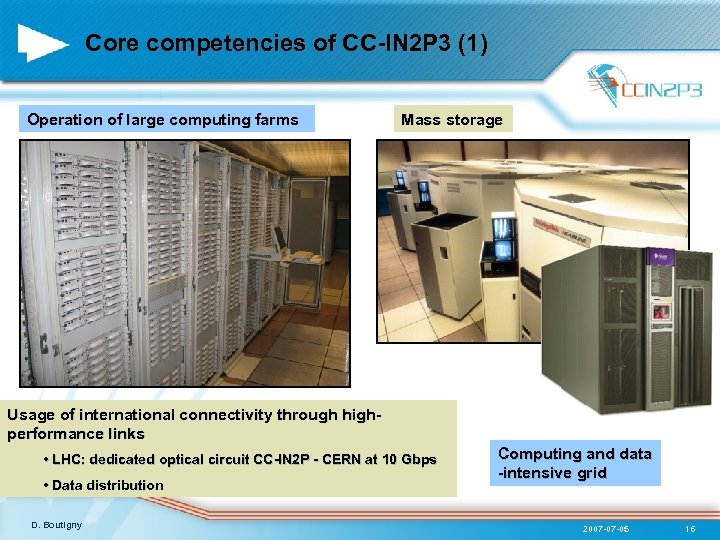 Core competencies of CC-IN 2 P 3 (1) Operation of large computing farms Mass