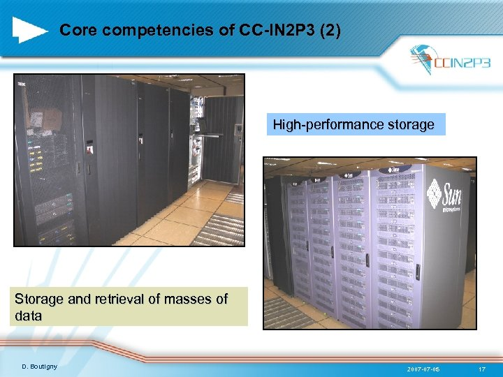 Core competencies of CC-IN 2 P 3 (2) High-performance storage Storage and retrieval of