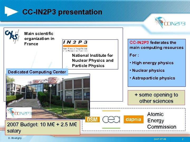 CC-IN 2 P 3 presentation Main scientific organization in France CC-IN 2 P 3