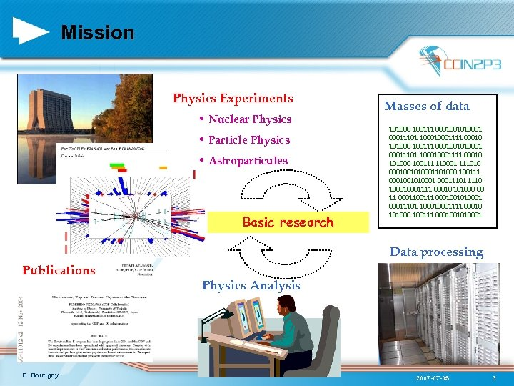 Mission Physics Experiments • Nuclear Physics • Particle Physics • Astroparticules Basic research Masses