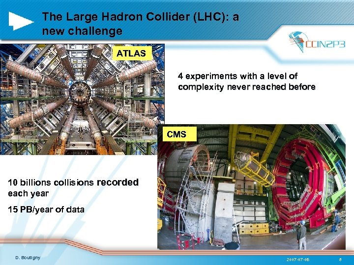 The Large Hadron Collider (LHC): a new challenge ATLAS 4 experiments with a level