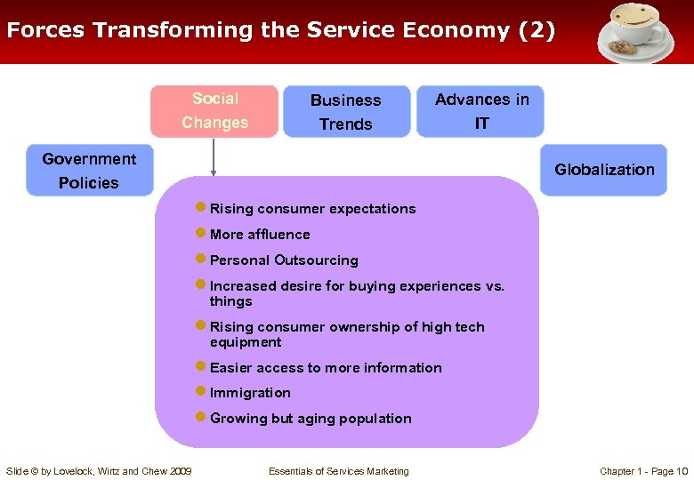 Forces Transforming the Service Economy (2) Social Changes Business Trends Advances in IT Government