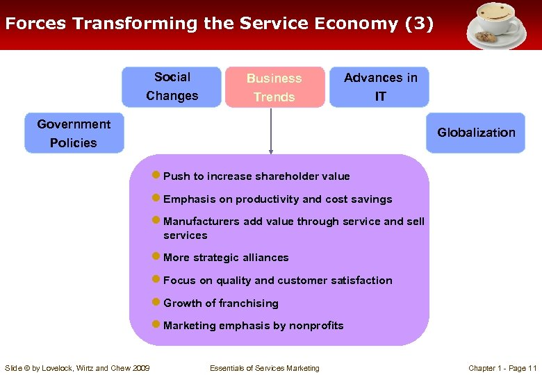 Forces Transforming the Service Economy (3) Social Changes Business Trends Advances in IT Government