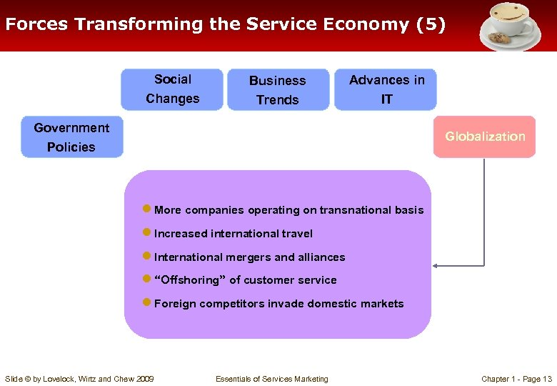 Forces Transforming the Service Economy (5) Social Changes Business Trends Advances in IT Government