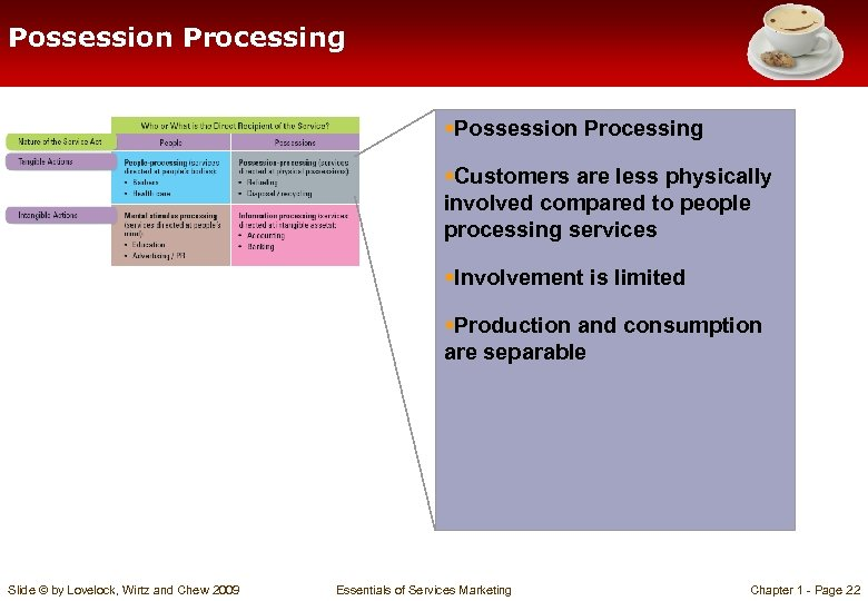 Possession Processing §Customers are less physically involved compared to people processing services §Involvement is