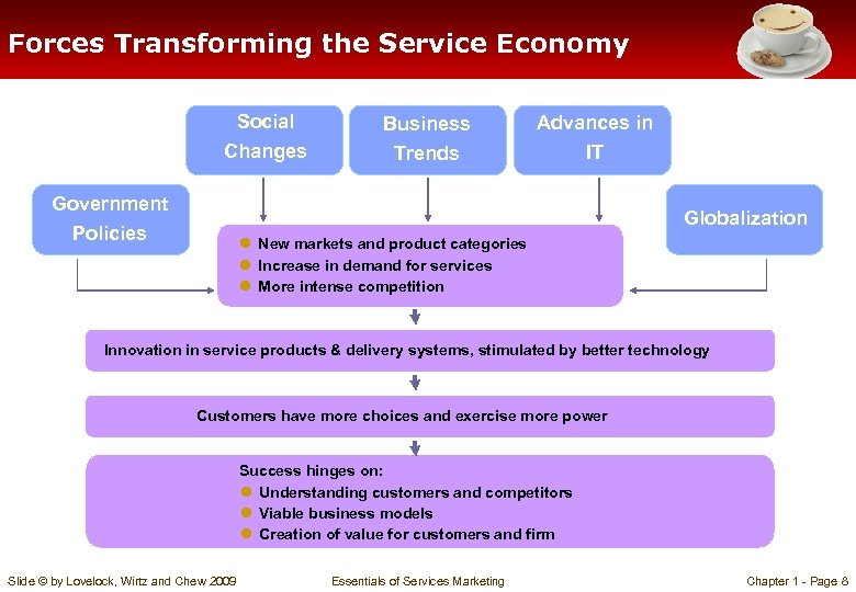 Forces Transforming the Service Economy Social Changes Government Policies Business Trends Advances in IT
