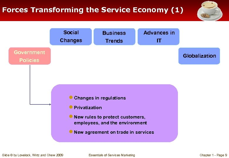 Forces Transforming the Service Economy (1) Social Changes Business Trends Advances in IT Government