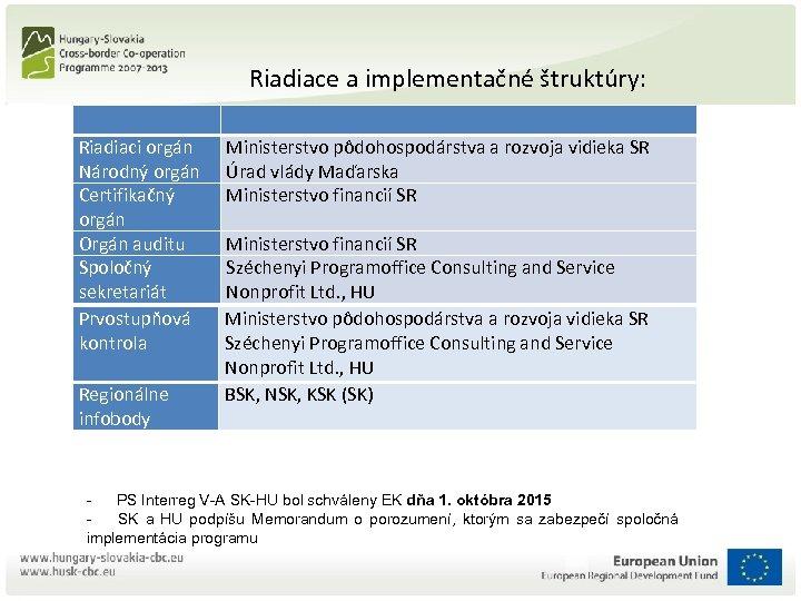 Riadiace a implementačné štruktúry: Riadiaci orgán Národný orgán Certifikačný orgán Orgán auditu Spoločný sekretariát
