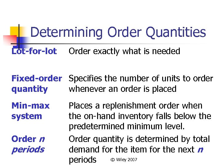 Determining Order Quantities Lot-for-lot Order exactly what is needed Fixed-order Specifies the number of