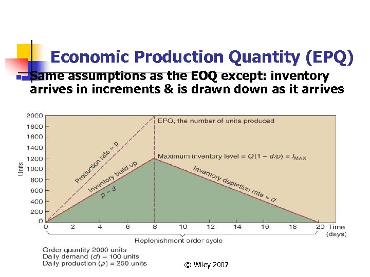 Economic Production Quantity (EPQ) n Same assumptions as the EOQ except: inventory arrives in