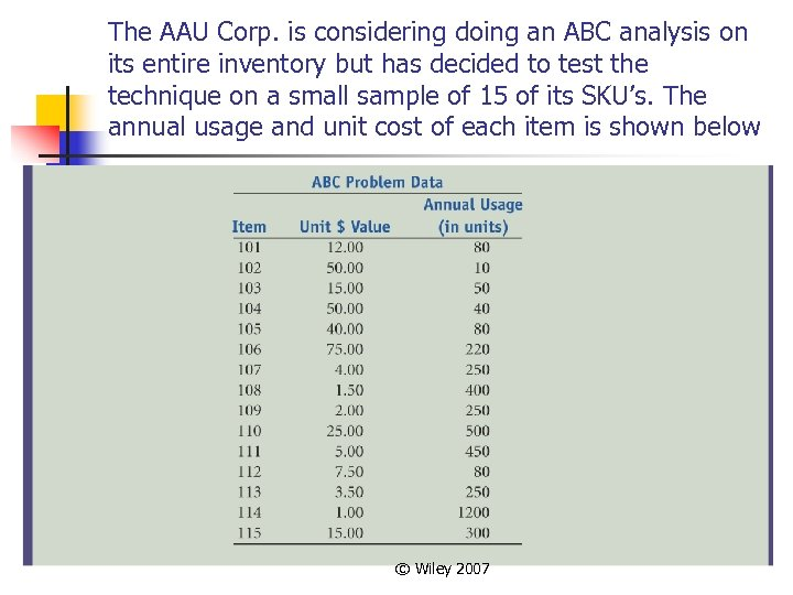 The AAU Corp. is considering doing an ABC analysis on its entire inventory but